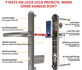Ultion Cylinder lock
