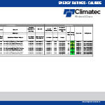 Energy Rating Specifications Calibre